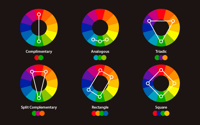 How to Choose Colors that Complement Each Other